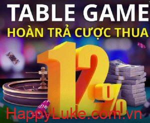 12% hoàn trả cược thua Table Games