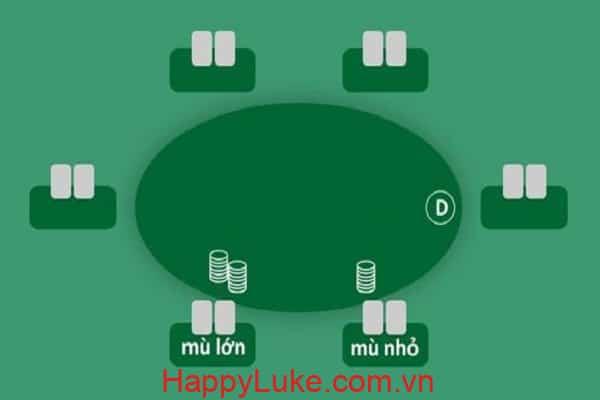 vị trí trong bàn Poker